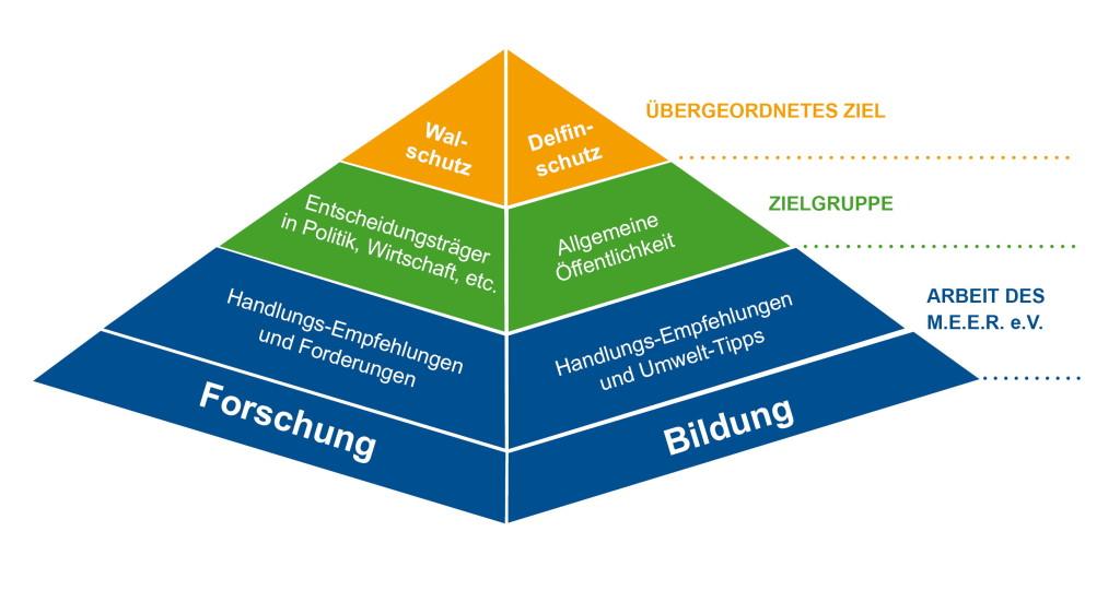 Pyramide_des_Gluecks_Meer